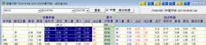 平保股價86.70-5月期權
