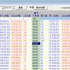 騰訊6月期權及IV股價@609