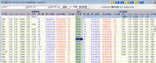 5月6日騰訊6月期權及IV股價@609;江西銅@20.30